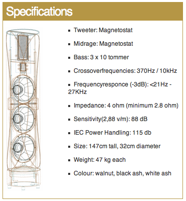 Forsman VSS5 Especificaciones