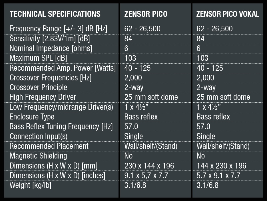 Dali Zensor Pico Especificaciones
